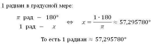 Метод Math.toDegrees()
